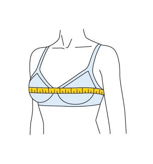 How do You Measure Your Bust?