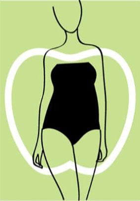 apple body shape type