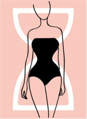 hourglass body shape type